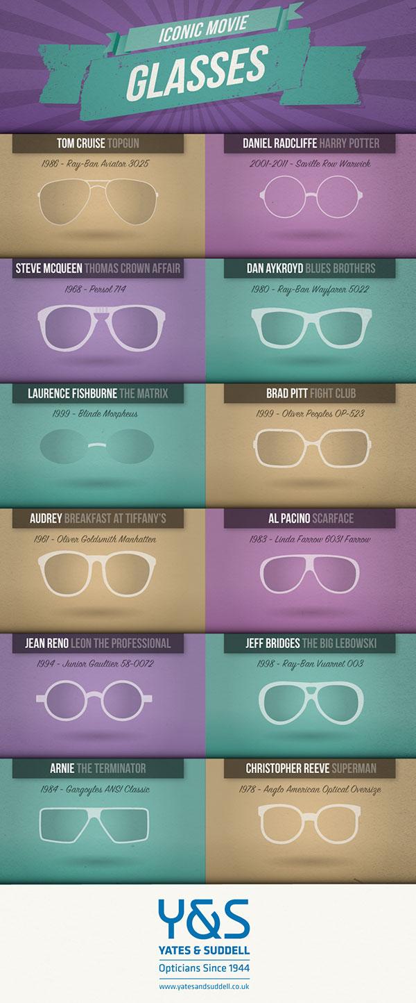iconic-movie-eyewear-ntn