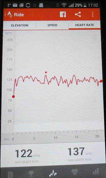 scosche-heart-rate-screen